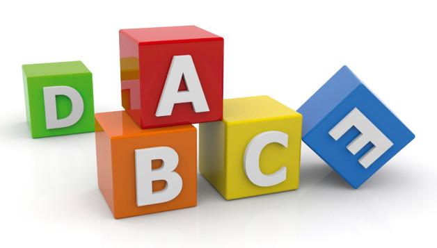 Image of ABC block